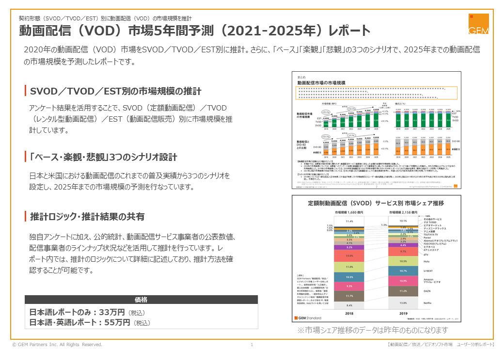 「動画配信(VOD)市場5年間予測(2021-2025年)レポート」